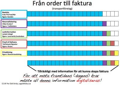 order-faktura