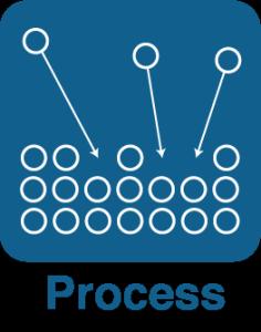 RealtimeProcessText
